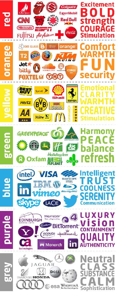 colores logotipos