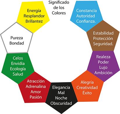 significados de los colores